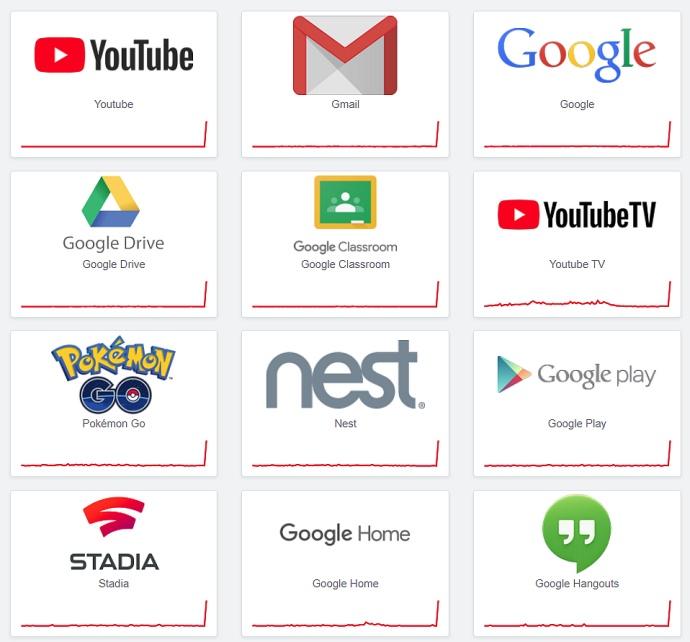 Сбой в сервисах Google