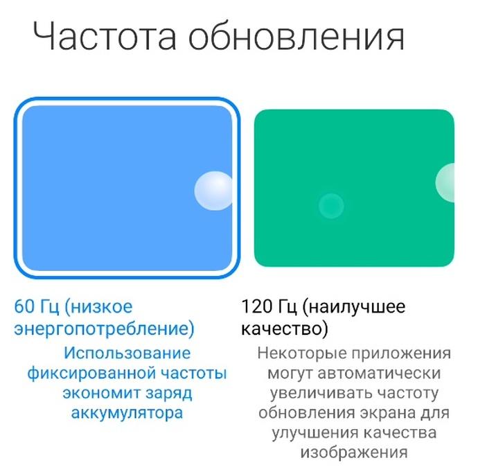 60 или 120 Гц - частота обновления экрана